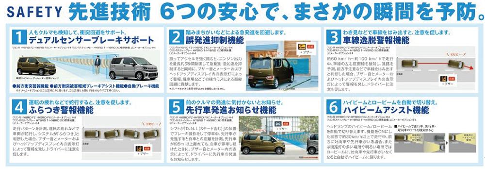 ワゴンR6安心予防